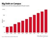 debt_chart